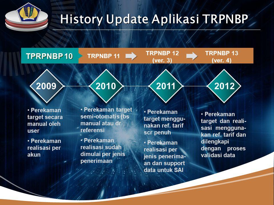 LOGO TRPNBP 11 TPRPNBP 10 TRPNBP 12 (ver. 3) 2009201020112012 Perekaman target secara manual oleh user Perekaman realisasi per akun History Update Apl