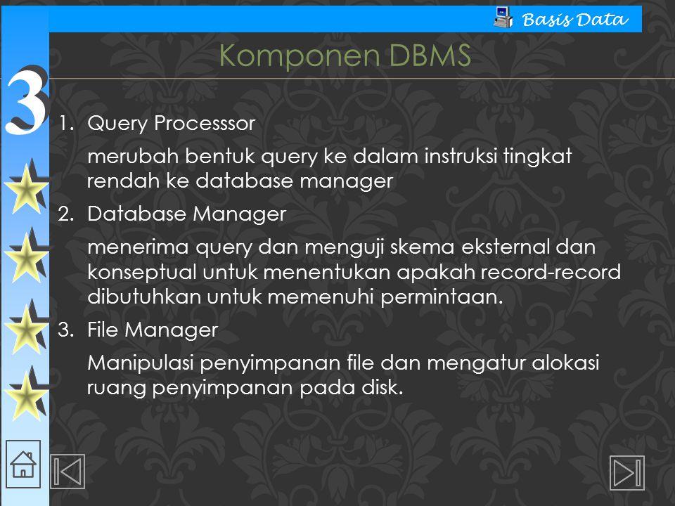 3 3 Basis Data Komponen DBMS 1.Query Processsor merubah bentuk query ke dalam instruksi tingkat rendah ke database manager 2.Database Manager menerima query dan menguji skema eksternal dan konseptual untuk menentukan apakah record-record dibutuhkan untuk memenuhi permintaan.