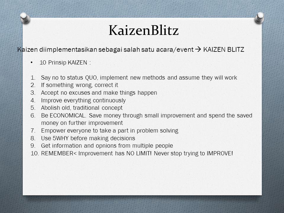 Kaizen diimplementasikan sebagai salah satu acara/event  KAIZEN BLITZ 10 Prinsip KAIZEN : 1.Say no to status QUO, implement new methods and assume th