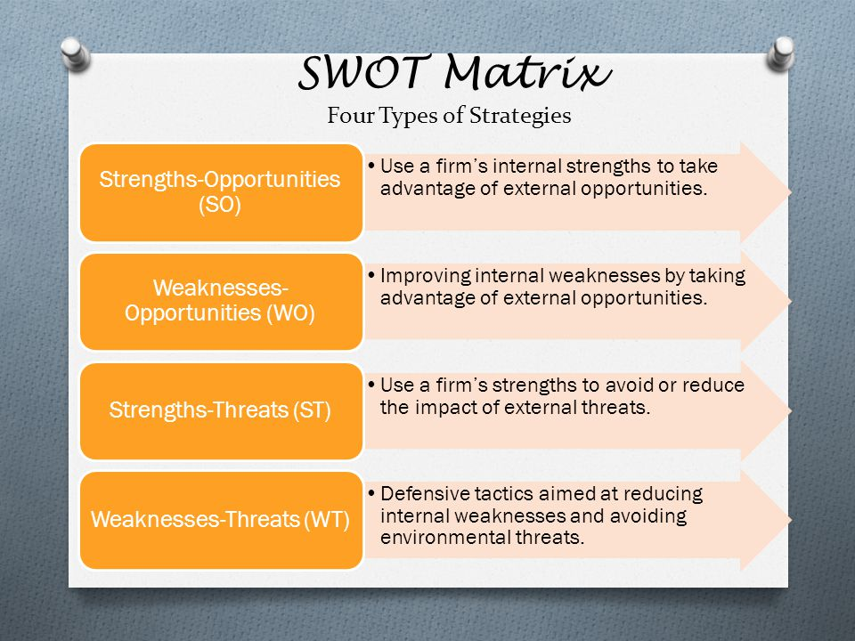 SWOT Matrix Four Types of Strategies Use a firm's internal strengths to take advantage of external opportunities. Strengths-Opportunities (SO) Improvi