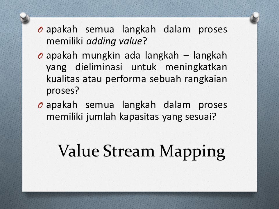Value Stream Mapping O apakah semua langkah dalam proses memiliki adding value? O apakah mungkin ada langkah – langkah yang dieliminasi untuk meningka