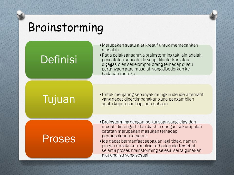 Brainstorming Flow Chart Establish rules Identify the topic Develop ideas Collect ideas Explain and cluster the ideas Convert ideas into proposal improvemen t Find single idea through new brainstormi ng