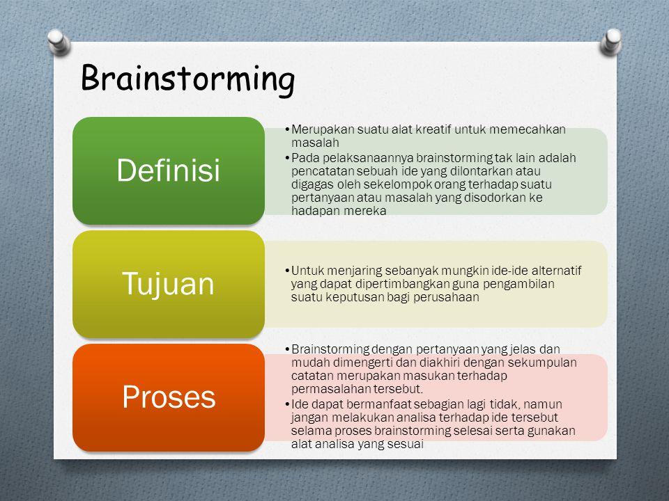 Merupakan suatu alat kreatif untuk memecahkan masalah Pada pelaksanaannya brainstorming tak lain adalah pencatatan sebuah ide yang dilontarkan atau di