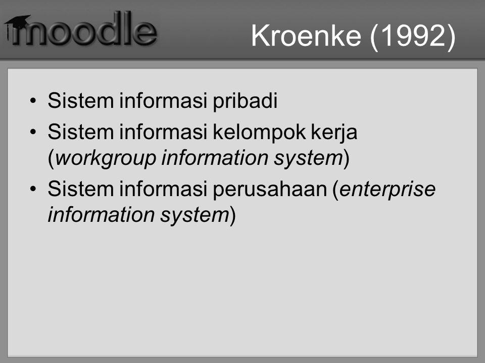 Kroenke (1992) Sistem informasi pribadi Sistem informasi kelompok kerja (workgroup information system) Sistem informasi perusahaan (enterprise informa
