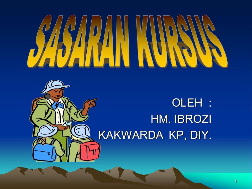 1 OLEH : OLEH : HM. IBROZI KAKWARDA KP, DIY.