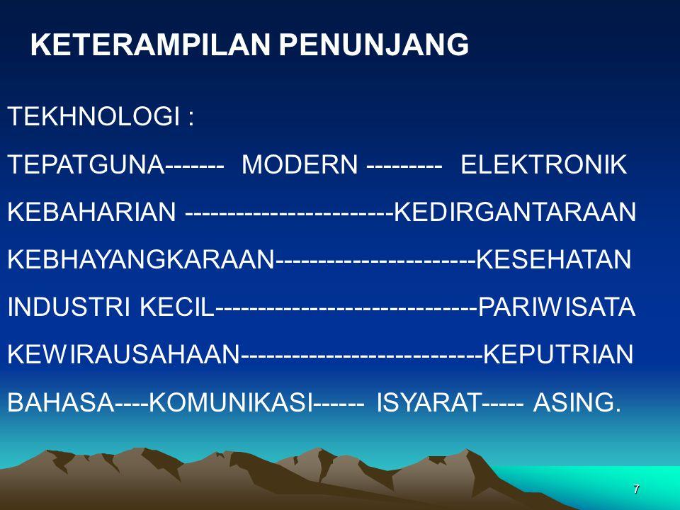 7 KETERAMPILAN PENUNJANG TEKHNOLOGI : TEPATGUNA------- MODERN --------- ELEKTRONIK KEBAHARIAN ------------------------KEDIRGANTARAAN KEBHAYANGKARAAN-----------------------KESEHATAN INDUSTRI KECIL------------------------------PARIWISATA KEWIRAUSAHAAN----------------------------KEPUTRIAN BAHASA----KOMUNIKASI------ ISYARAT----- ASING.