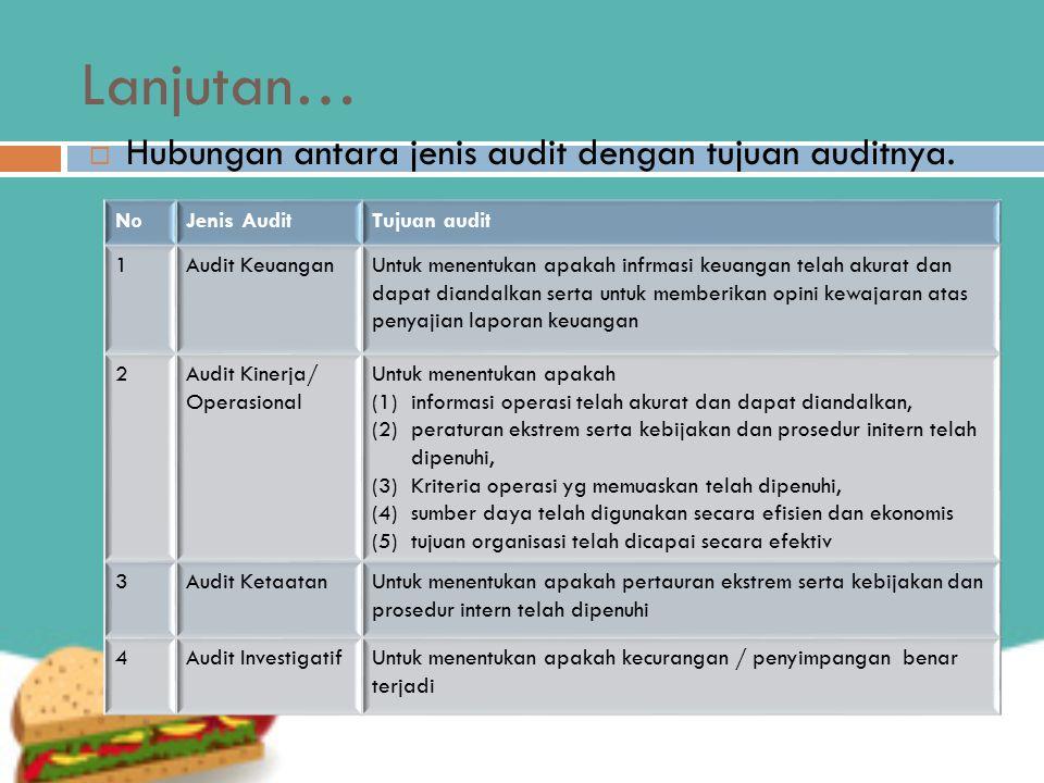 Lanjutan…  Hubungan antara jenis audit dengan tujuan auditnya. NoJenis AuditTujuan audit 1Audit KeuanganUntuk menentukan apakah infrmasi keuangan tel