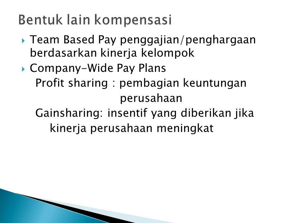  Team Based Pay penggajian/penghargaan berdasarkan kinerja kelompok  Company-Wide Pay Plans Profit sharing : pembagian keuntungan perusahaan Gainsha