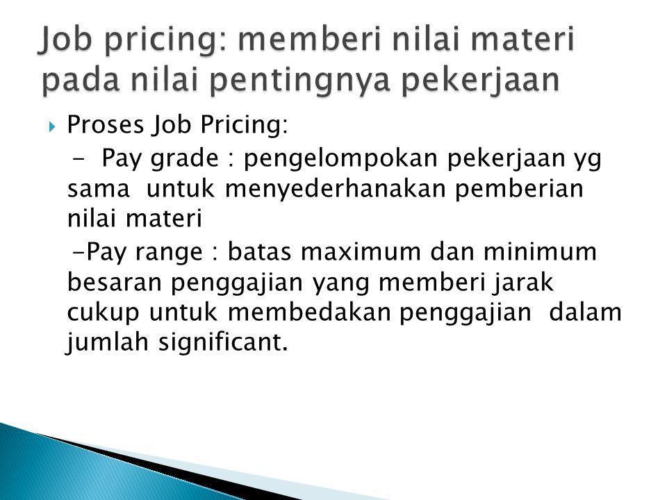  Proses Job Pricing: - Pay grade : pengelompokan pekerjaan yg sama untuk menyederhanakan pemberian nilai materi -Pay range : batas maximum dan minimu