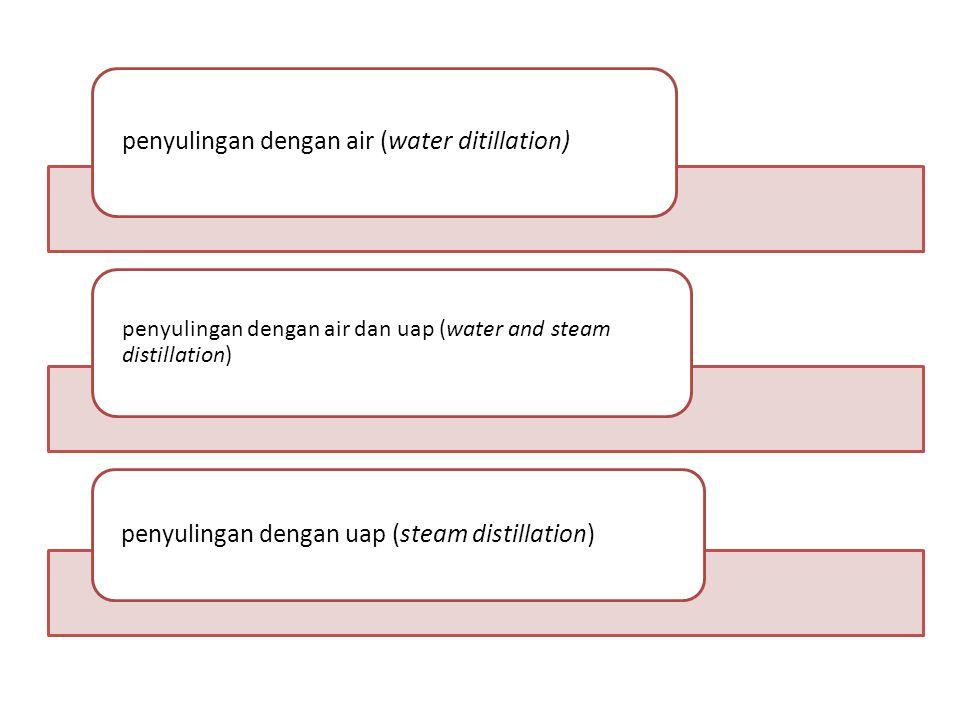 penyulingan dengan air (water ditillation) penyulingan dengan air dan uap (water and steam distillation) penyulingan dengan uap (steam distillation)