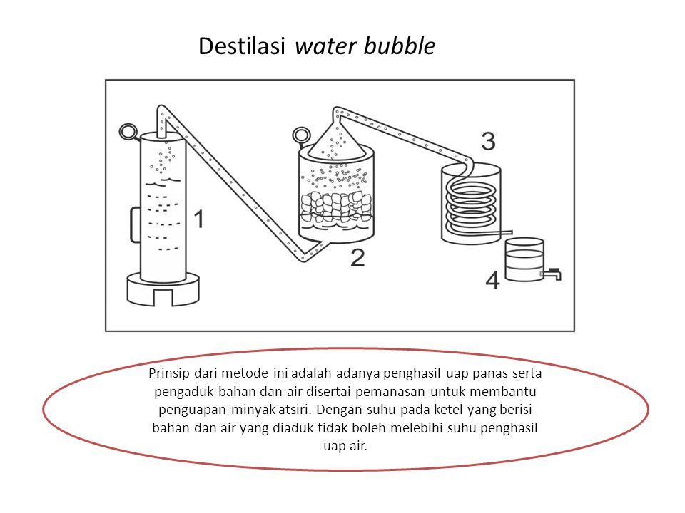 Destilasi water bubble Prinsip dari metode ini adalah adanya penghasil uap panas serta pengaduk bahan dan air disertai pemanasan untuk membantu pengua