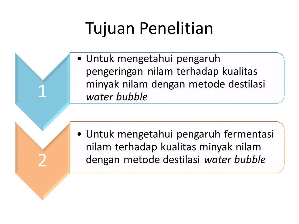 Tujuan Penelitian 1 Untuk mengetahui pengaruh pengeringan nilam terhadap kualitas minyak nilam dengan metode destilasi water bubble 2 Untuk mengetahui