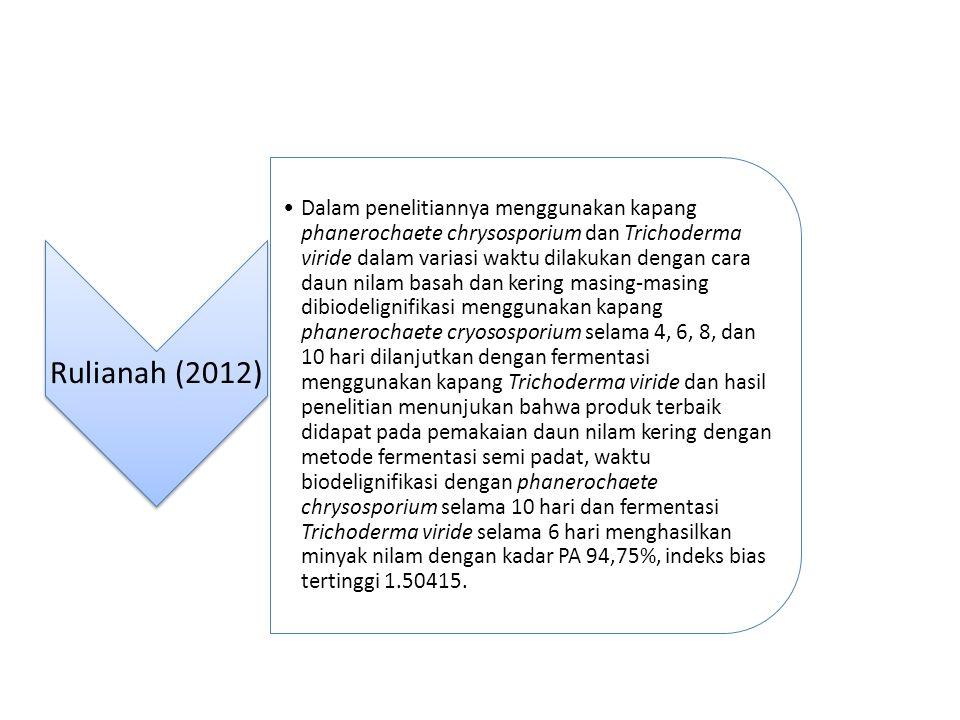 Rulianah (2012) Dalam penelitiannya menggunakan kapang phanerochaete chrysosporium dan Trichoderma viride dalam variasi waktu dilakukan dengan cara da