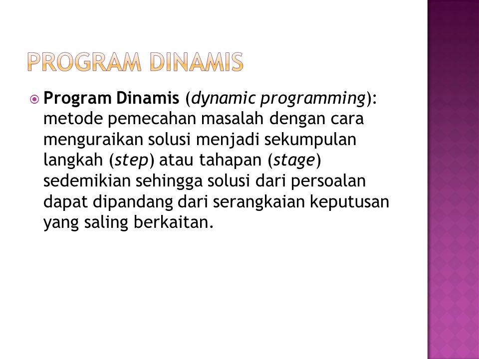  Program Dinamis (dynamic programming): metode pemecahan masalah dengan cara menguraikan solusi menjadi sekumpulan langkah (step) atau tahapan (stage
