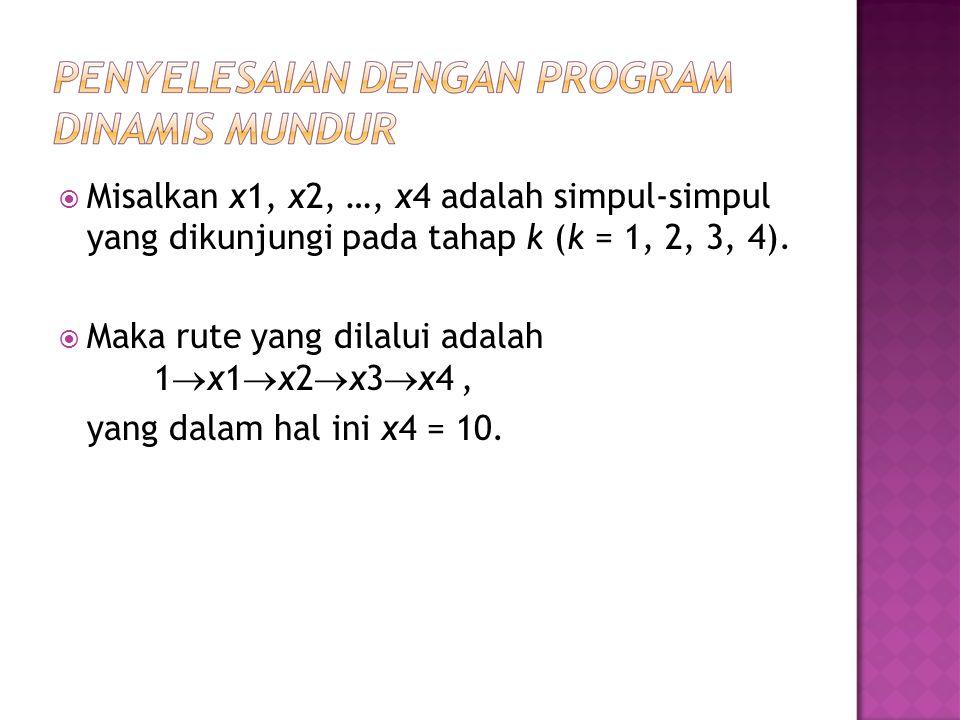  Misalkan x1, x2, …, x4 adalah simpul-simpul yang dikunjungi pada tahap k (k = 1, 2, 3, 4).  Maka rute yang dilalui adalah 1  x1  x2  x3  x4, ya