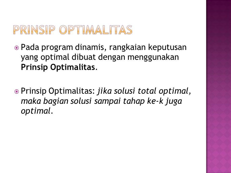  Pada program dinamis, rangkaian keputusan yang optimal dibuat dengan menggunakan Prinsip Optimalitas.  Prinsip Optimalitas: jika solusi total optim
