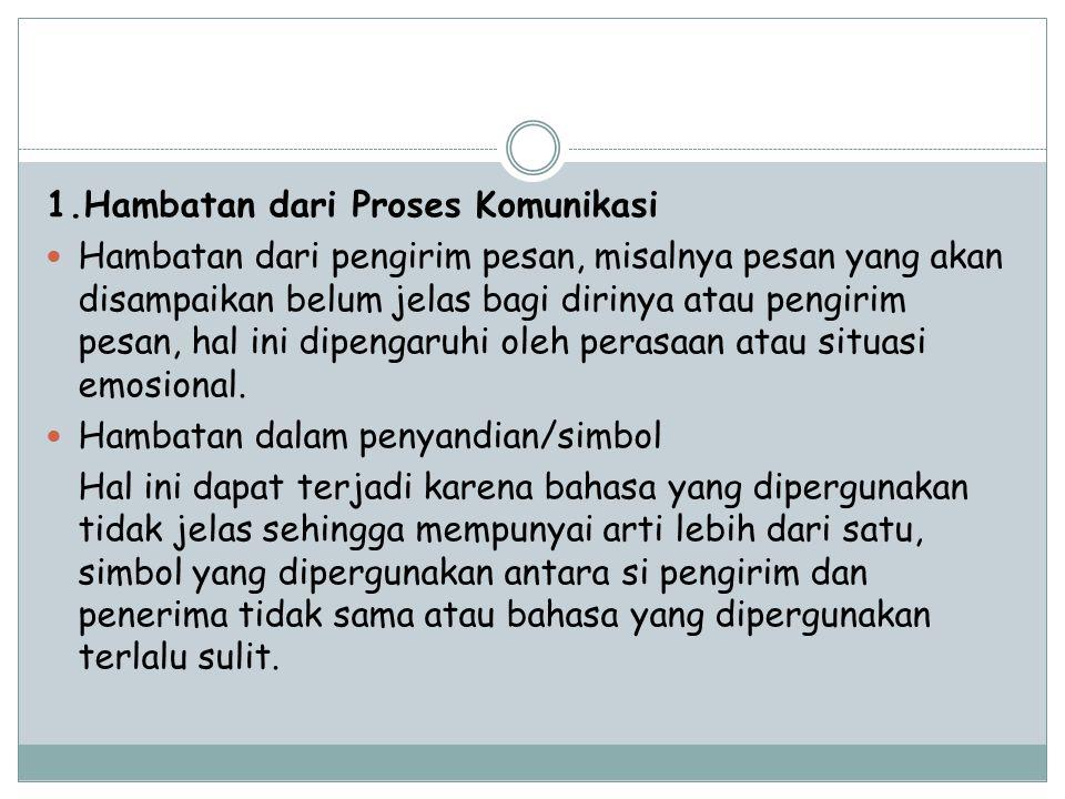 1.Hambatan dari Proses Komunikasi Hambatan dari pengirim pesan, misalnya pesan yang akan disampaikan belum jelas bagi dirinya atau pengirim pesan, hal