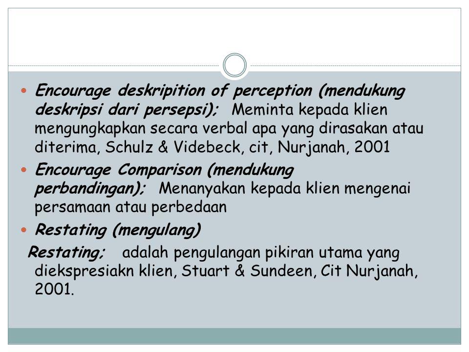 Encourage deskripition of perception (mendukung deskripsi dari persepsi); Meminta kepada klien mengungkapkan secara verbal apa yang dirasakan atau diterima, Schulz & Videbeck, cit, Nurjanah, 2001 Encourage Comparison (mendukung perbandingan); Menanyakan kepada klien mengenai persamaan atau perbedaan Restating (mengulang) Restating; adalah pengulangan pikiran utama yang diekspresiakn klien, Stuart & Sundeen, Cit Nurjanah, 2001.
