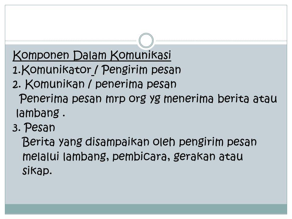 Komponen Dalam Komunikasi 1.Komunikator / Pengirim pesan 2.