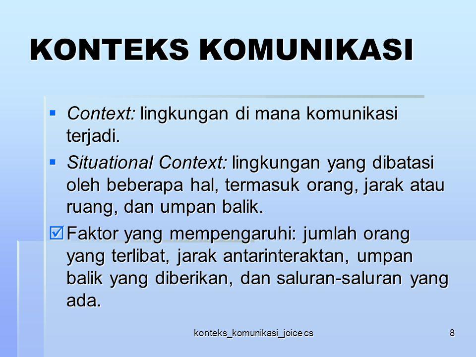 konteks_komunikasi_joice cs8 KONTEKS KOMUNIKASI  Context: lingkungan di mana komunikasi terjadi.  Situational Context: lingkungan yang dibatasi oleh