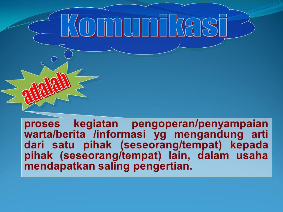 Memahami Komunikasi Bisnis  Tujuan Komunikasi Nonverbal 1.