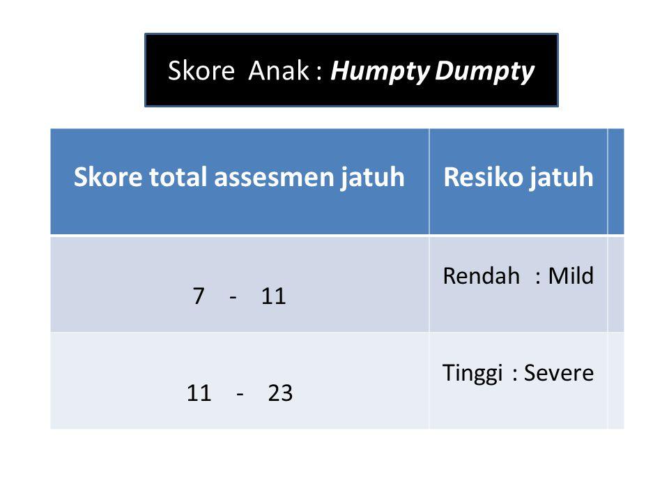 Skore total assesmen jatuhResiko jatuh 7 - 11 Rendah : Mild 11 - 23 Tinggi : Severe Skore Anak : Humpty Dumpty