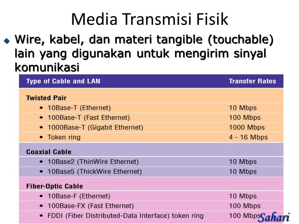 Media Transmisi Fisik  Wire, kabel, dan materi tangible (touchable) lain yang digunakan untuk mengirim sinyal komunikasi Sahari
