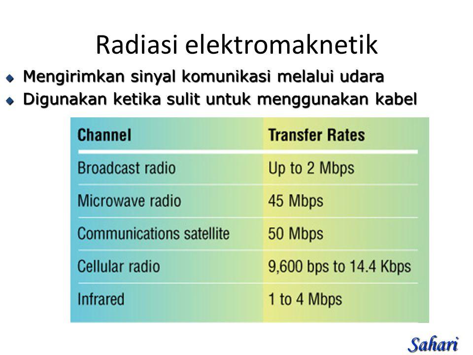 Radiasi elektromaknetik  Mengirimkan sinyal komunikasi melalui udara  Digunakan ketika sulit untuk menggunakan kabel Sahari