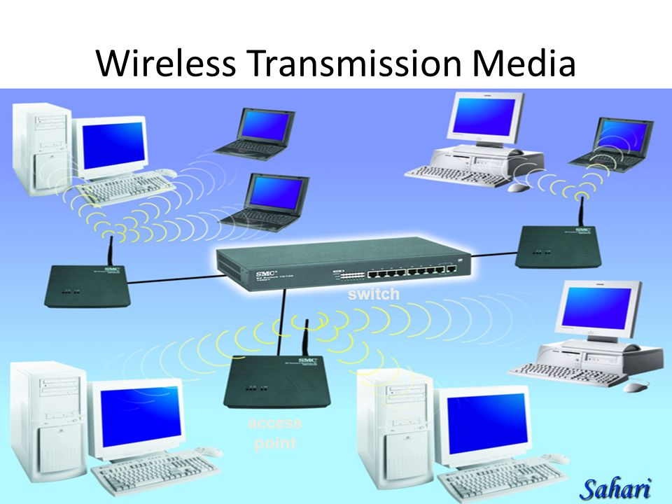 Wireless Transmission Media switch access point Sahari