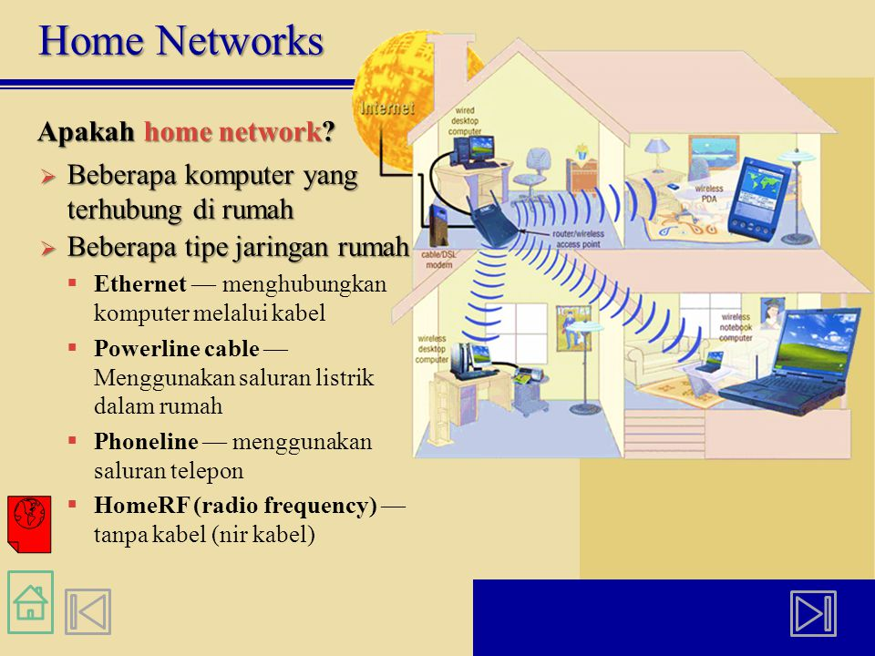Home Networks Apakah home network.