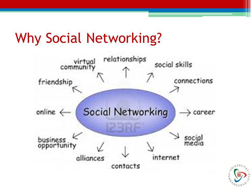 Interesting to Write in Social Network Hal menarik mengenai menulis di social network adalah semua orang dapat menjadi penulis dengan jangkauan global.