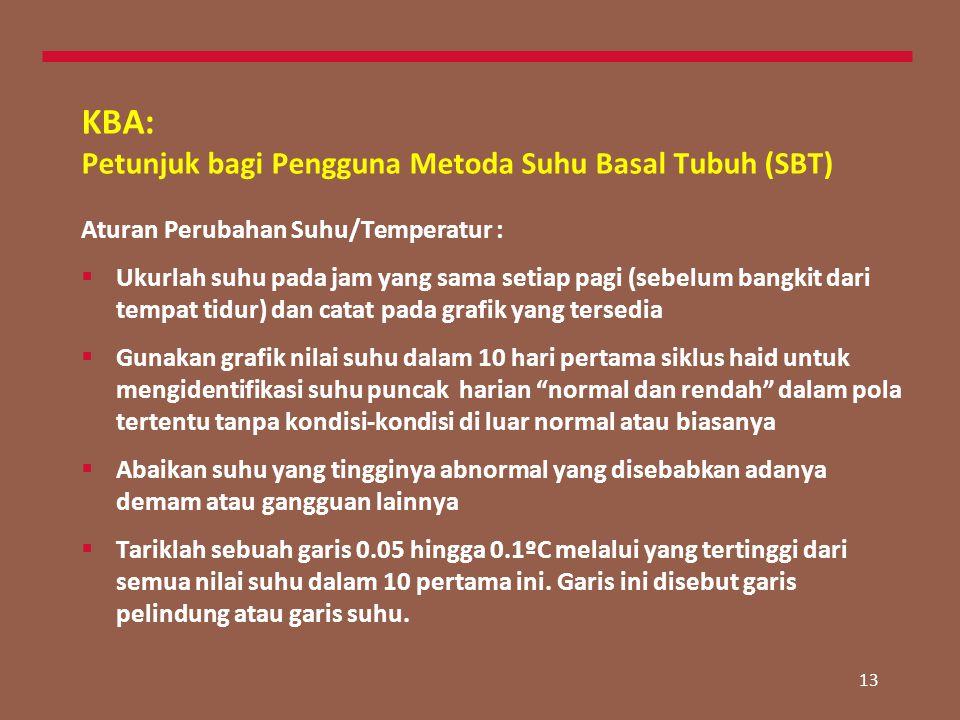 13 KBA: Petunjuk bagi Pengguna Metoda Suhu Basal Tubuh (SBT) Aturan Perubahan Suhu/Temperatur :  Ukurlah suhu pada jam yang sama setiap pagi (sebelum