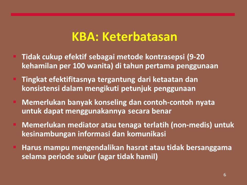 6 KBA: Keterbatasan  Tidak cukup efektif sebagai metode kontrasepsi (9-20 kehamilan per 100 wanita) di tahun pertama penggunaan  Tingkat efektifitas