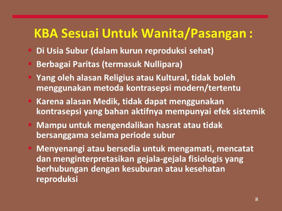 8 KBA Sesuai Untuk Wanita/Pasangan :  Di Usia Subur (dalam kurun reproduksi sehat)  Berbagai Paritas (termasuk Nullipara)  Yang oleh alasan Religiu