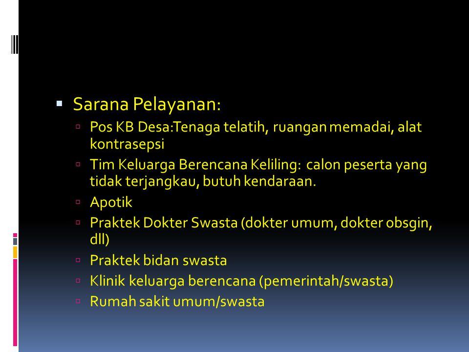  Sarana Pelayanan:  Pos KB Desa:Tenaga telatih, ruangan memadai, alat kontrasepsi  Tim Keluarga Berencana Keliling: calon peserta yang tidak terjan