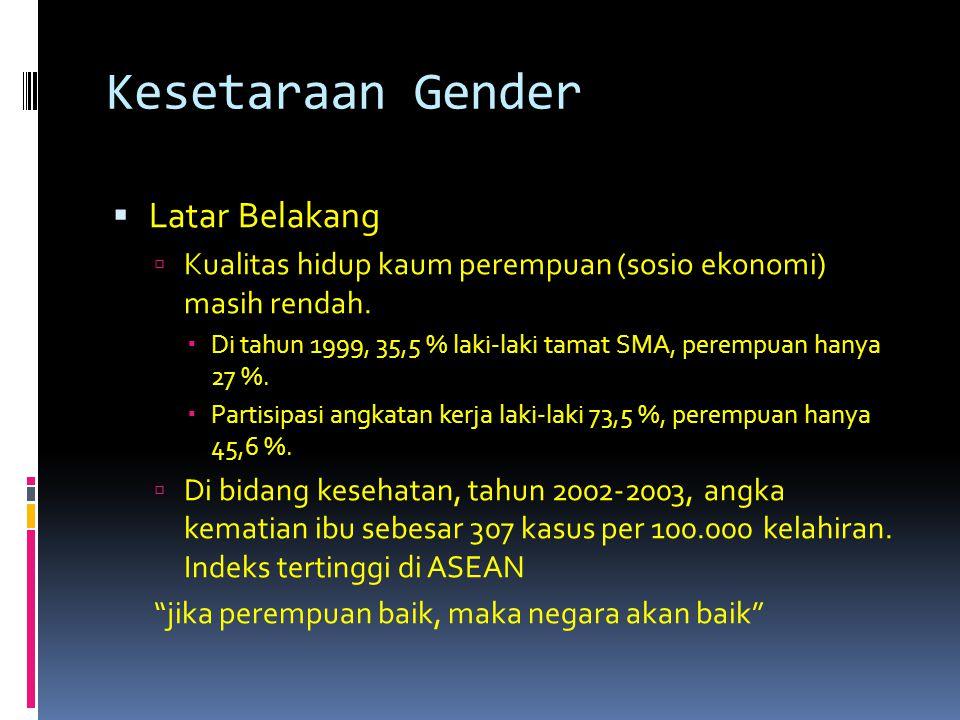Kesetaraan Gender  Latar Belakang  Kualitas hidup kaum perempuan (sosio ekonomi) masih rendah.  Di tahun 1999, 35,5 % laki-laki tamat SMA, perempua