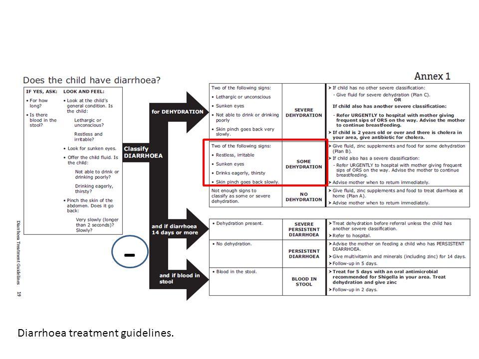 - Diarrhoea treatment guidelines.