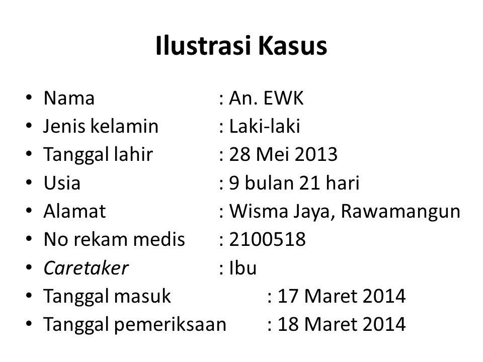 Ilustrasi Kasus Nama: An. EWK Jenis kelamin: Laki-laki Tanggal lahir: 28 Mei 2013 Usia: 9 bulan 21 hari Alamat: Wisma Jaya, Rawamangun No rekam medis: