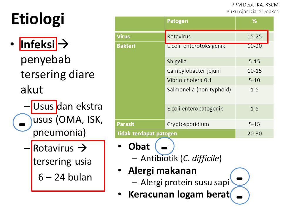 Etiologi Patogen% VirusRotavirus15-25 Bakteri E.coli enterotoksigenik10-20 Shigella5-15 Campylobacter jejuni10-15 Vibrio cholera 0.15-10 Salmonella (n