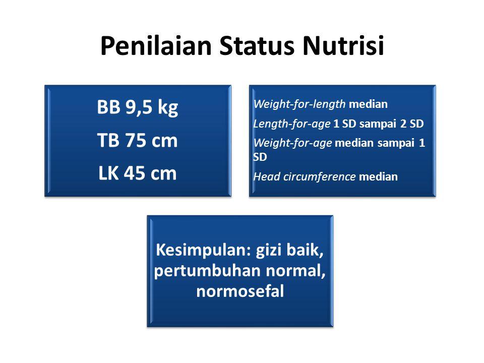 Penilaian Status Nutrisi BB 9,5 kg TB 75 cm LK 45 cm Weight-for-length median Length-for-age 1 SD sampai 2 SD Weight-for-age median sampai 1 SD Head c