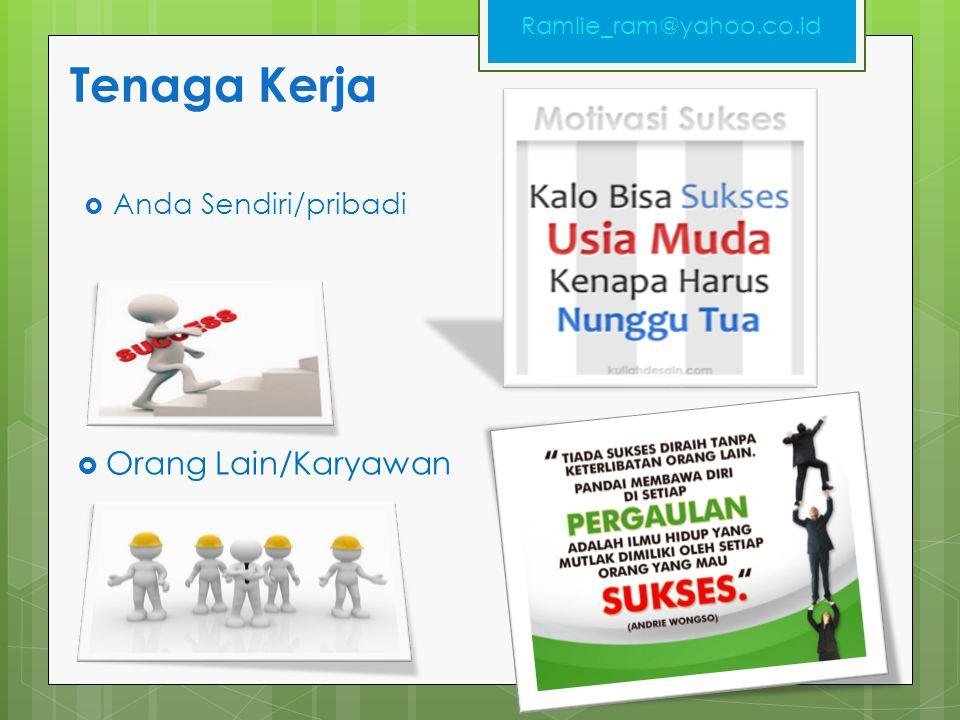 Tenaga Kerja  Anda Sendiri/pribadi  Orang Lain/Karyawan Ramlie_ram@yahoo.co.id