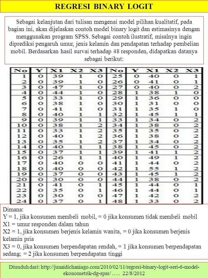 REGRESI BINARY LOGIT Diunduh dari: http://junaidichaniago.com/2010/02/11/regresi-binary-logit-seri-6-model- ekonometrik-dg-spss/ ….. 22/8/2012 Sebagai