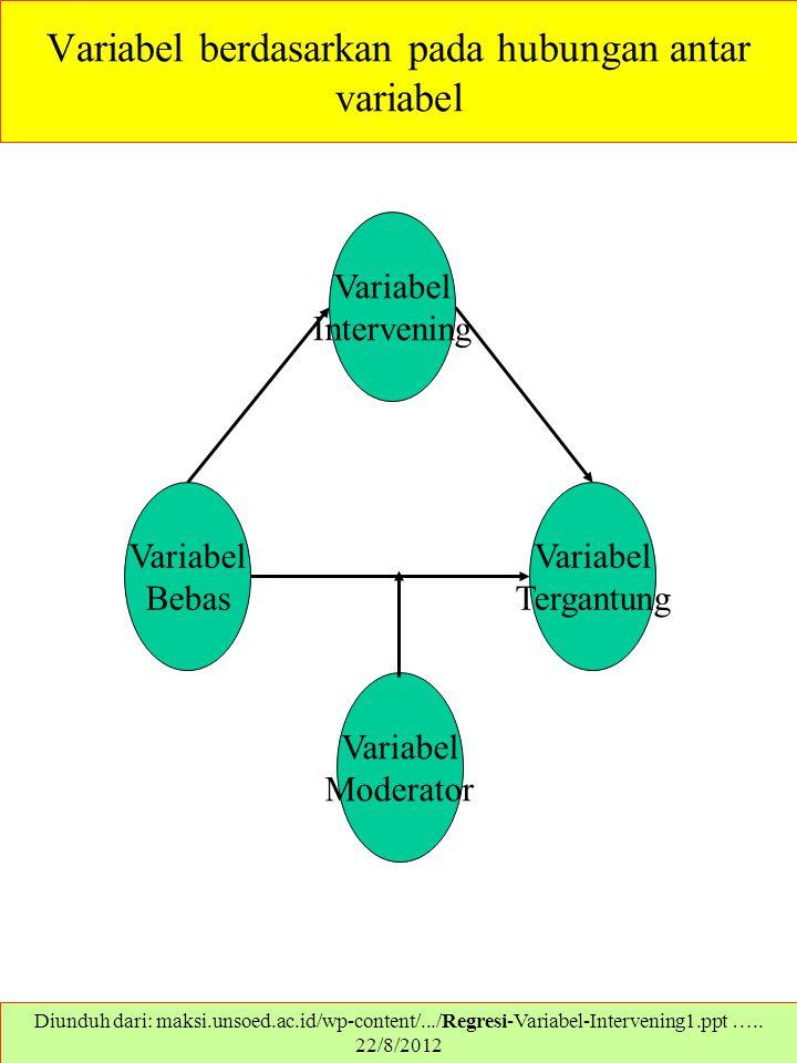 Variabel berdasarkan pada hubungan antar variabel Variabel Tergantung Variabel Bebas Variabel Intervening Variabel Moderator Diunduh dari: maksi.unsoe