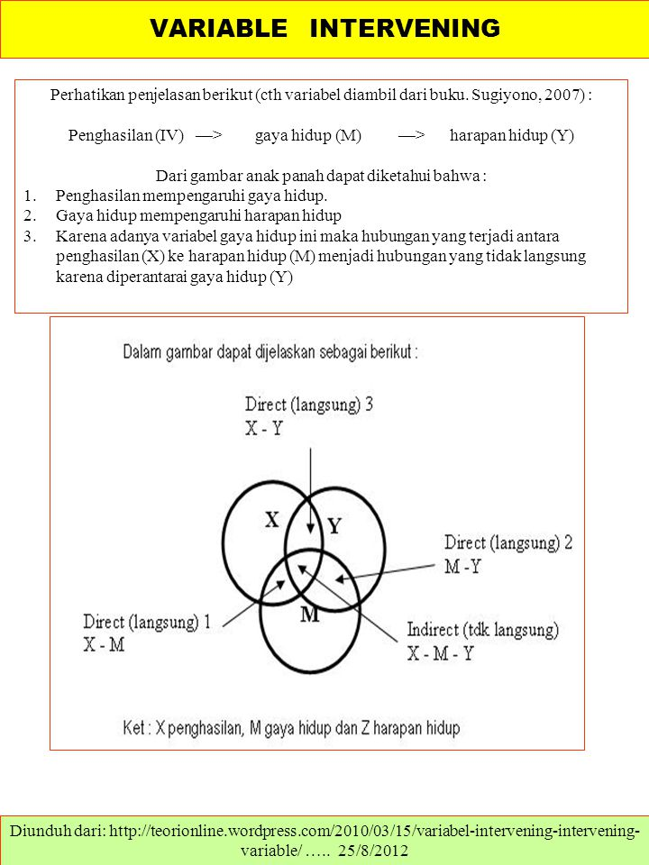 VARIABLE INTERVENING Diunduh dari: http://teorionline.wordpress.com/2010/03/15/variabel-intervening-intervening- variable/ ….. 25/8/2012 Perhatikan pe