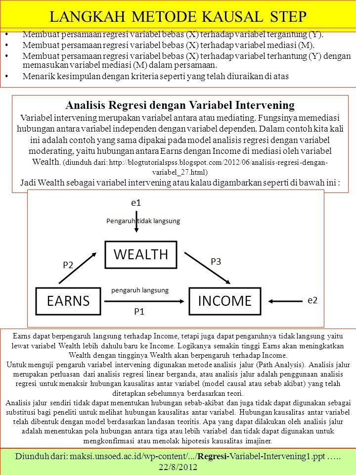 LANGKAH METODE KAUSAL STEP Membuat persamaan regresi variabel bebas (X) terhadap variabel tergantung (Y). Membuat persamaan regresi variabel bebas (X)