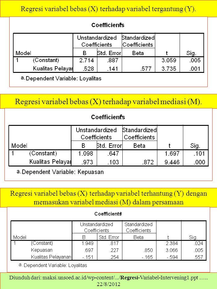 Regresi variabel bebas (X) terhadap variabel tergantung (Y). Diunduh dari: maksi.unsoed.ac.id/wp-content/.../Regresi-Variabel-Intervening1.ppt ….. 22/
