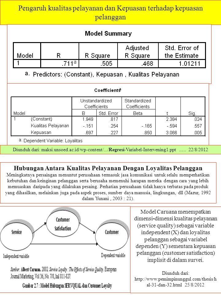 Pengaruh kualitas pelayanan dan Kepuasan terhadap kepuasan pelanggan Diunduh dari: maksi.unsoed.ac.id/wp-content/.../Regresi-Variabel-Intervening1.ppt