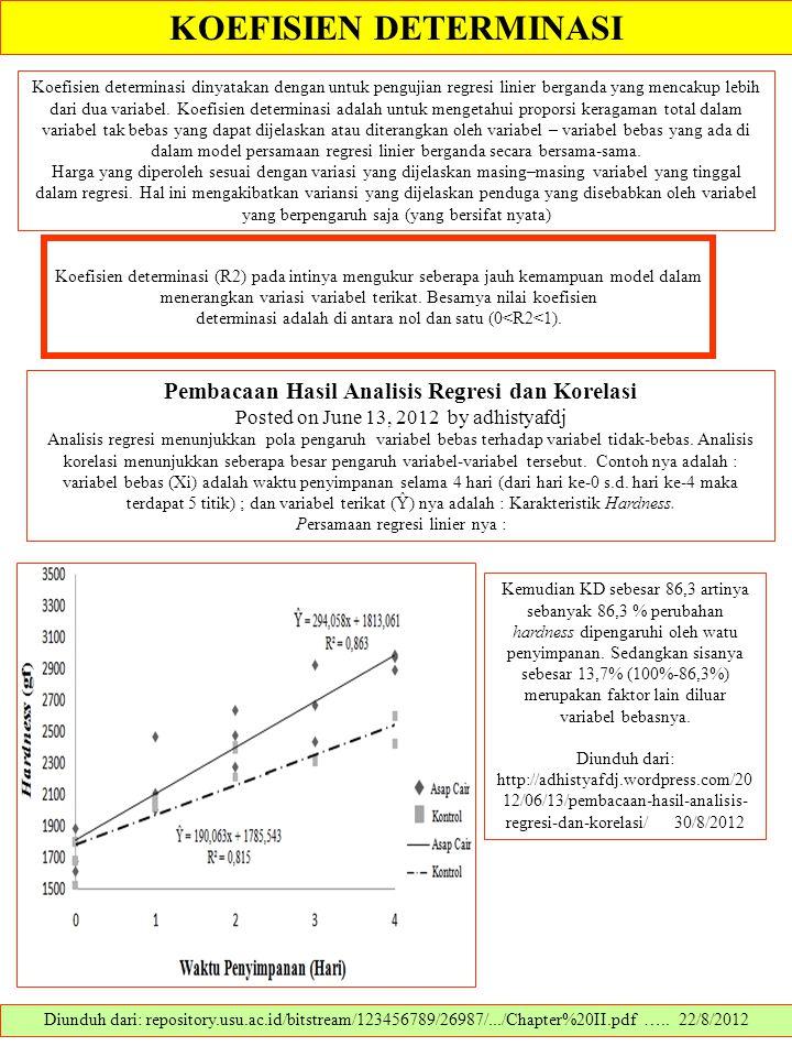 KOEFISIEN DETERMINASI Diunduh dari: repository.usu.ac.id/bitstream/123456789/26987/.../Chapter%20II.pdf ….. 22/8/2012 Koefisien determinasi dinyatakan