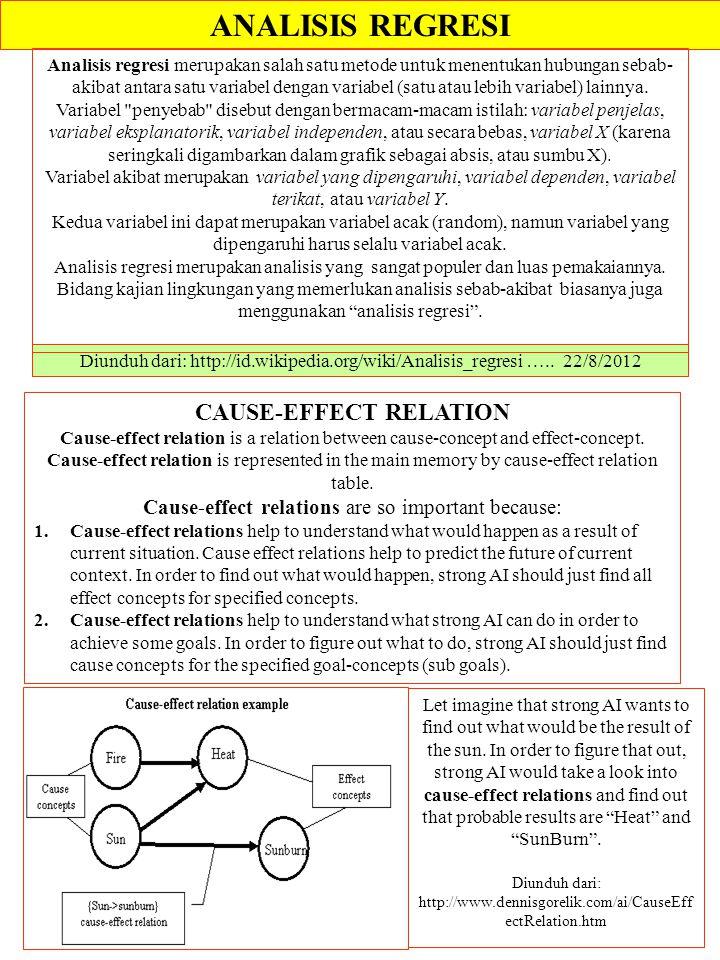 ANALISIS REGRESI Diunduh dari: http://id.wikipedia.org/wiki/Analisis_regresi ….. 22/8/2012 Analisis regresi merupakan salah satu metode untuk menentuk