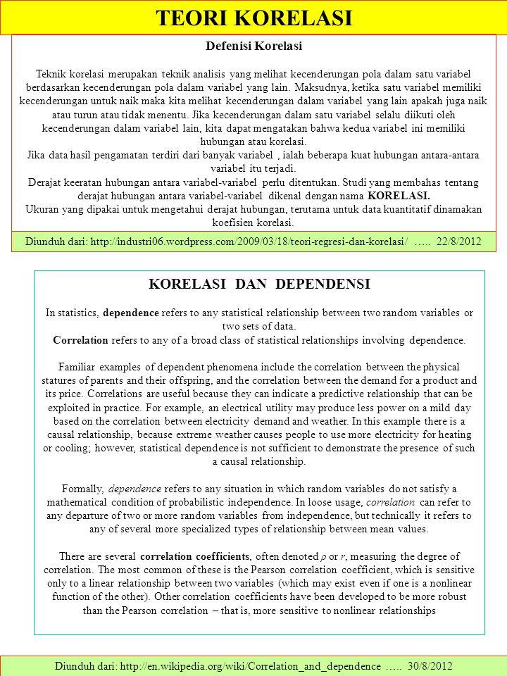 TEORI KORELASI Diunduh dari: http://en.wikipedia.org/wiki/Correlation_and_dependence ….. 30/8/2012 Defenisi Korelasi Teknik korelasi merupakan teknik